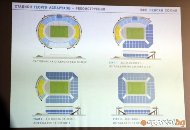 Sofia (projet Georgi Asparuhov Stadion) 4.jpg
