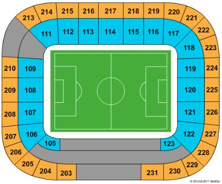 Juventus Stadium - Info-stades
